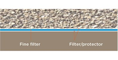 TERRAM Hydrotex has a micro-porous fine filter protected between two robust filters